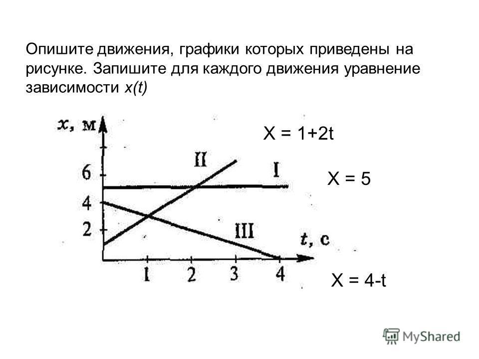 Опишите движения, графики которых приведены на рисунке. Запишите для каждого движения уравнение зависимости x(t) X = 5 X = 1+2t X = 4-t
