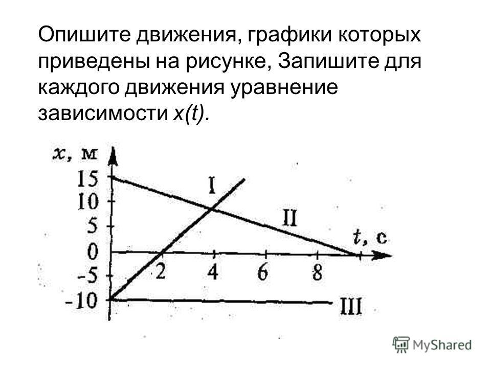 Опишите движения, графики которых приведены на рисунке, Запишите для каждого движения уравнение зависимости x(t).