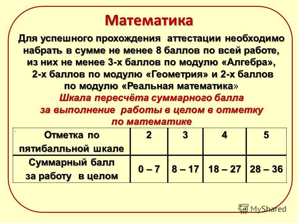 Для успешного прохождения аттестации необходимо набрать в сумме не менее 8 баллов по всей работе, из них не менее 3-х баллов по модулю «Алгебра», 2-х баллов по модулю «Геометрия» и 2-х баллов 2-х баллов по модулю «Геометрия» и 2-х баллов по модулю «Р