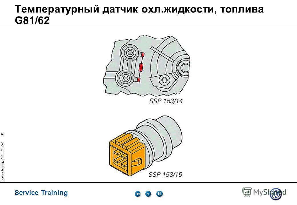 Service Training 15 Service Training, VK-21, 03.2005 Температурный датчик охл.жидкости, топлива G81/62