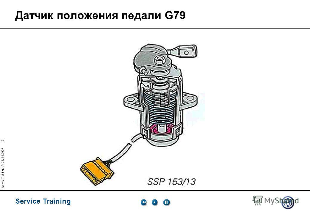 Service Training 6 Service Training, VK-21, 03.2005 Датчик положения педали G79