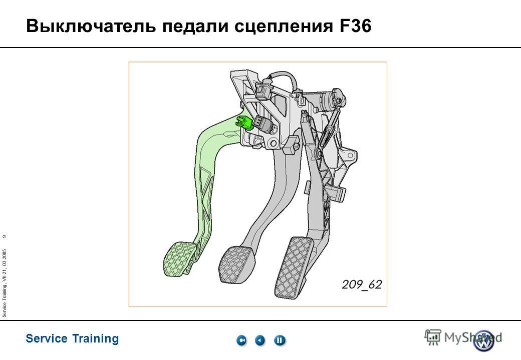 Service Training 9 Service Training, VK-21, 03.2005 Выключатель педали сцепления F36