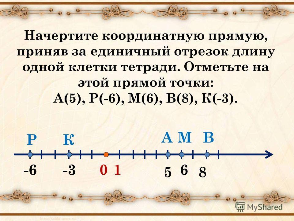 0 5 1 А -3-66 ВМ КР 8 Начертите координатную прямую, приняв за единичный отрезок длину одной клетки тетради. Отметьте на этой прямой точки: А(5), Р(-6), М(6), В(8), К(-3).