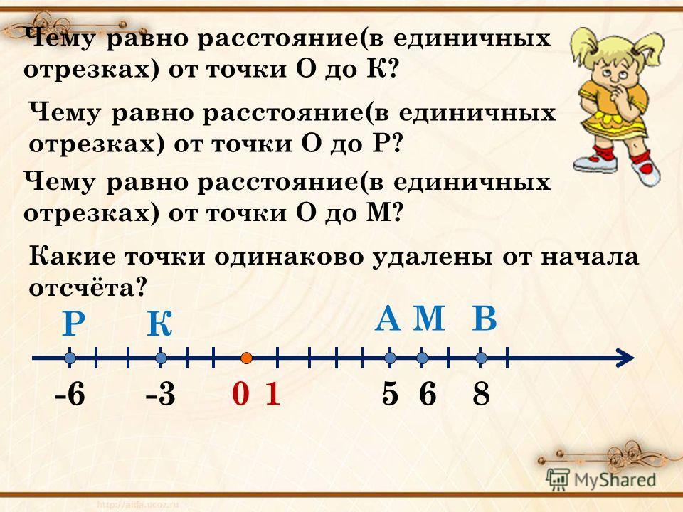 01 А -3-66 ВМ КР Чему равно расстояние(в единичных отрезках) от точки О до К? Чему равно расстояние(в единичных отрезках) от точки О до Р? Чему равно расстояние(в единичных отрезках) от точки О до М? Какие точки одинаково удалены от начала отсчёта? 5