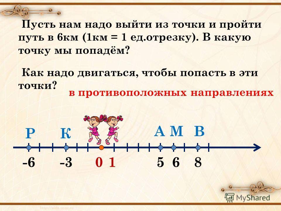 01 А -3-66 ВМ КР 58 Пусть нам надо выйти из точки и пройти путь в 6км (1км = 1 ед.отрезку). В какую точку мы попадём? Как надо двигаться, чтобы попасть в эти точки? в противоположных направлениях