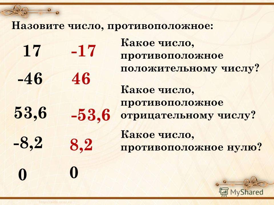 Назовите число, противоположное: 17-17 -4646 53,6 -53,6 -8,2 8,2 0 0 Какое число, противоположное положительному числу? Какое число, противоположное отрицательному числу? Какое число, противоположное нулю?