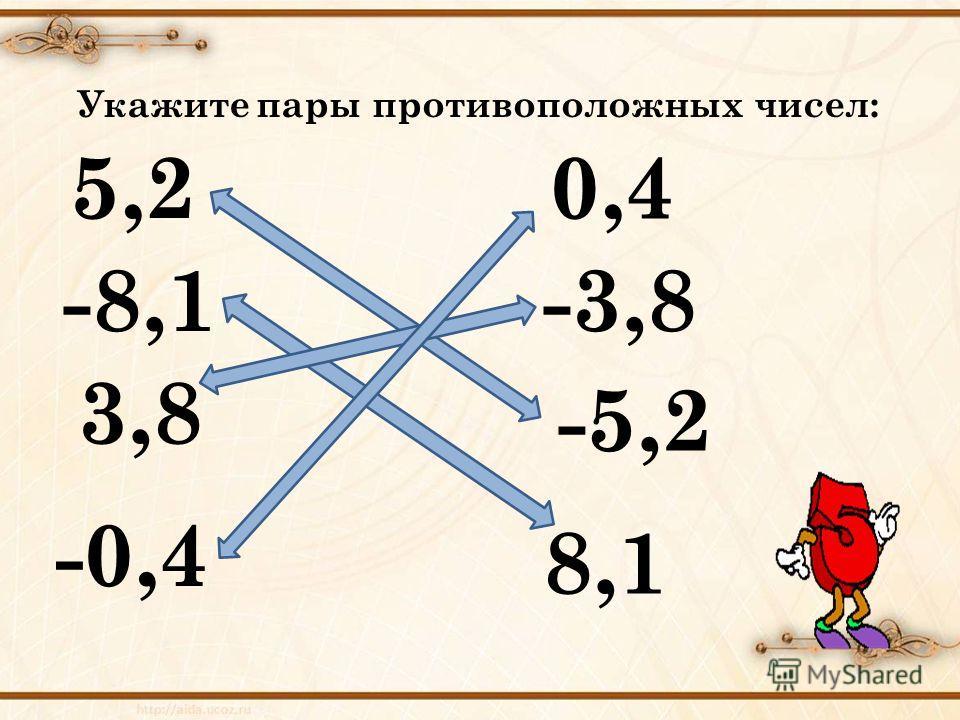Укажите пары противоположных чисел: 5,2 -5,2 -3,8-8,1 3,8 8,1 -0,4 0,4