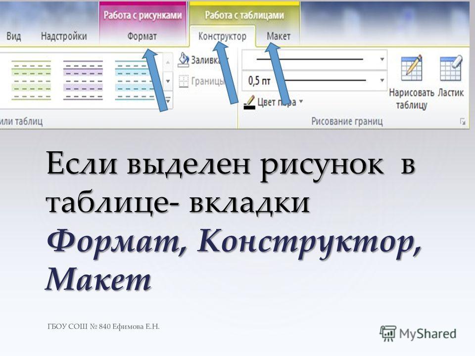 Если выделен рисунок в таблице- вкладки Формат, Конструктор, Макет ГБОУ СОШ 840 Ефимова Е.Н.