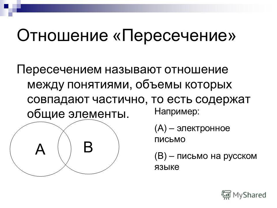 Отношение «Пересечение» Пересечением называют отношение между понятиями, объемы которых совпадают частично, то есть содержат общие элементы. А В Например: (А) – электронное письмо (В) – письмо на русском языке