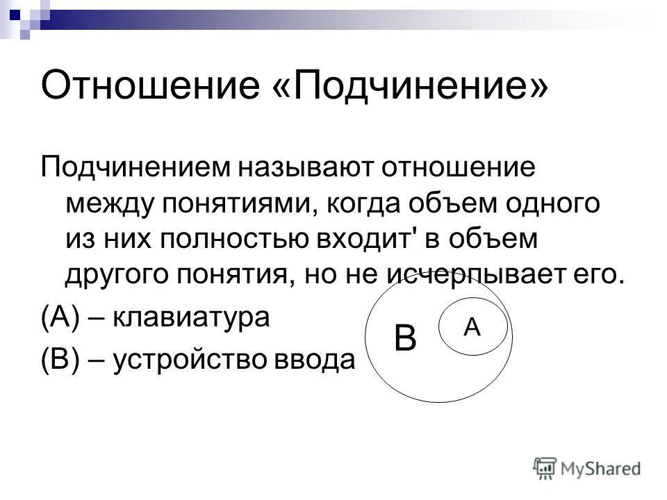 Отношение «Подчинение» Подчинением называют отношение между понятиями, когда объем одного из них полностью входит' в объем дpyгого понятия, но не исчерпывает его. (А) – клавиатура (В) – устройство ввода В А