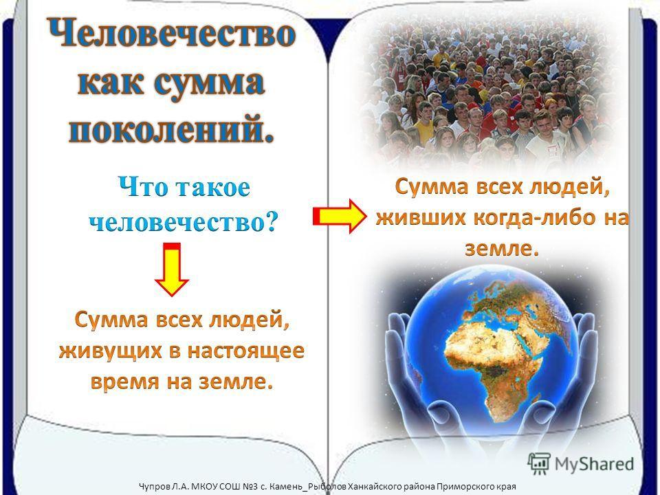 Чупров Л.А. МКОУ СОШ 3 с. Камень_Рыболов Ханкайского района Приморского края