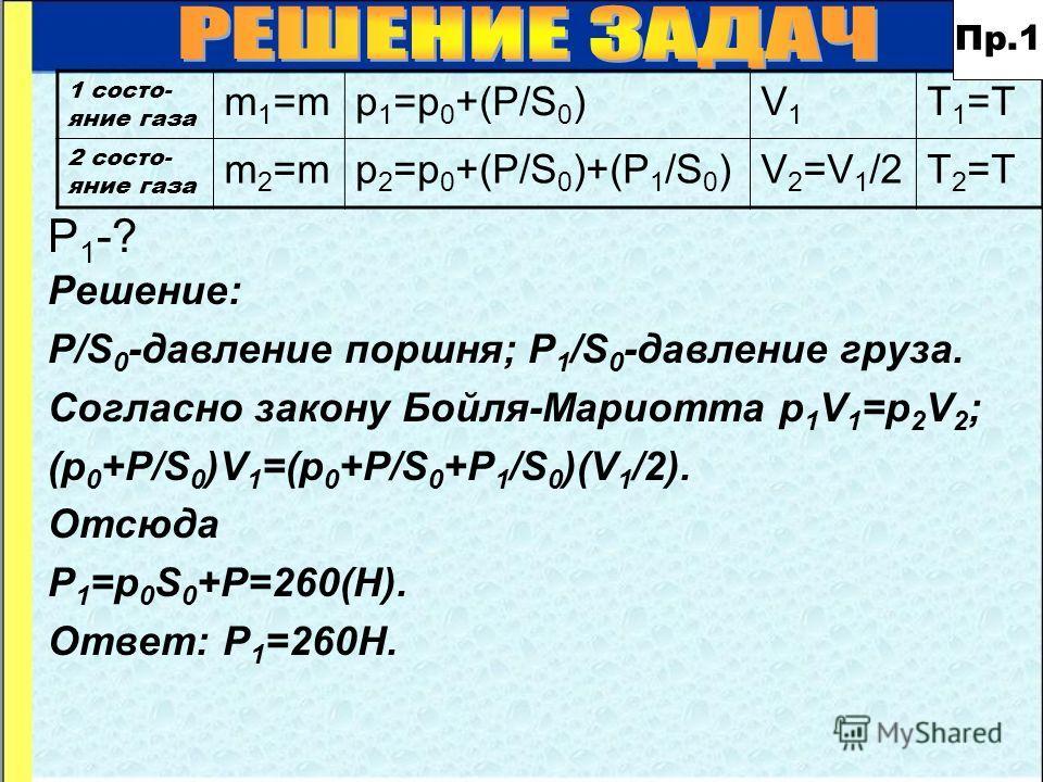 1 состо- яние газа m 1 =mp 1 =p 0 +(P/S 0 )V1V1 T 1 =T 2 состо- яние газа m 2 =mp 2 =p 0 +(P/S 0 )+(P 1 /S 0 )V 2 =V 1 /2T 2 =T P1-?P1-? Решение: P/S 0 -давление поршня; P 1 /S 0 -давление груза. Согласно закону Бойля-Мариотта p 1 V 1 =p 2 V 2 ; (p 0