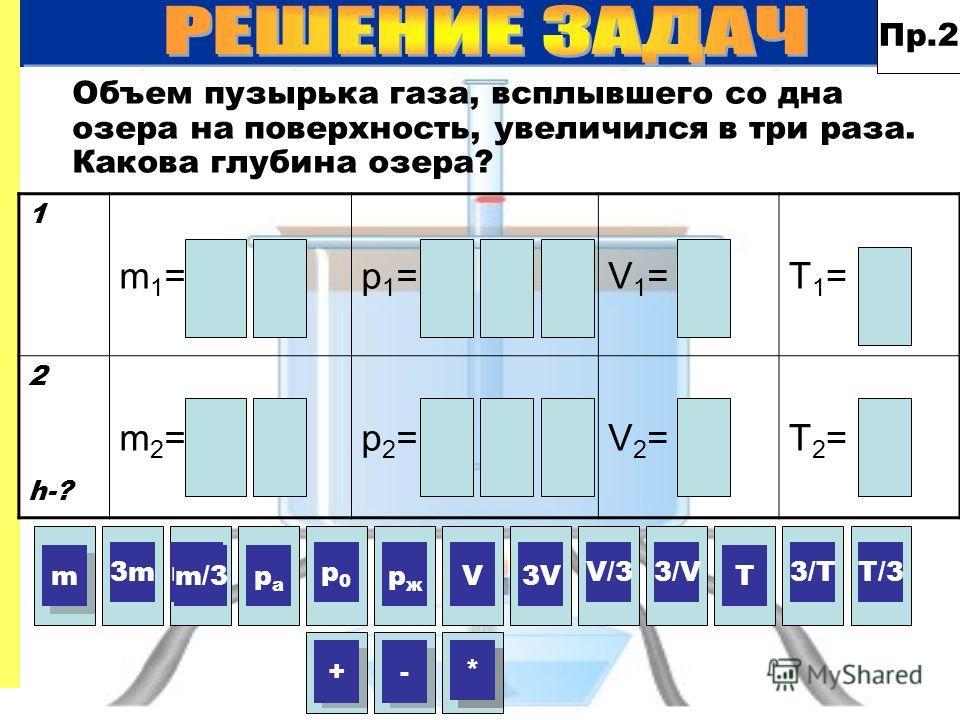 Пр.2 1 m1=m1=p1=p1=V1=V1=T1=T1= 2 h-? m2=m2=p2=p2=V2=V2=T2=T2= 3mm/3p0p0 pжpж V3VV/33/V3/TT/33mp0p0 V/33/V3/TT/3 + + * * * * m mpapa + pжpж TT Объем пузырька газа, всплывшего со дна озера на поверхность, увеличился в три раза. Какова глубина озера? -