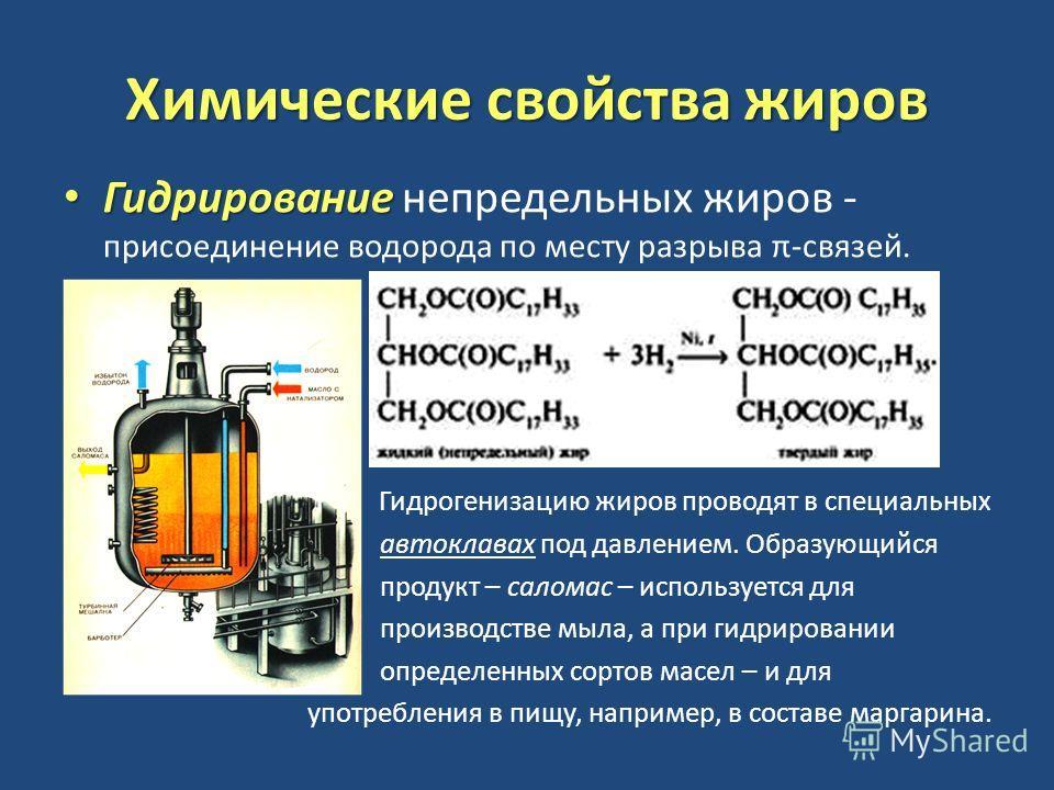 Химические свойства жиров Гидрирование Гидрирование непредельных жиров - присоединение водорода по месту разрыва π-связей. Гидрогенизацию жиров проводят в специальных автоклавах под давлением. Образующийся продукт – саломас – используется для произво