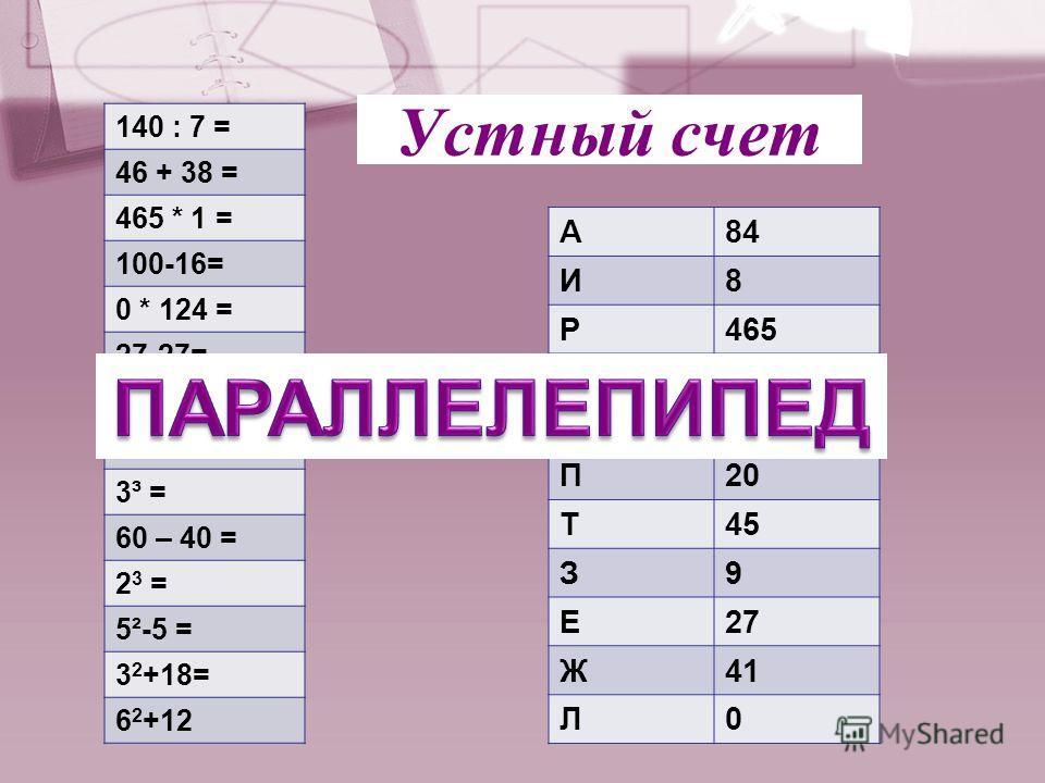 Устный счет 140 : 7 = 46 + 38 = 465 * 1 = 100-16= 0 * 124 = 27-27= 54 : 2 = 0:145= 3³ = 60 – 40 = 2 3 = 5²-5 = 3 2 +18= 6 2 +12 А84 И8 Р465 М18 Д49 П20 Т45 З9 Е27 Ж41 Л0