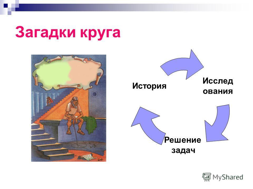 Загадки круга Исслед ования Решение задач История
