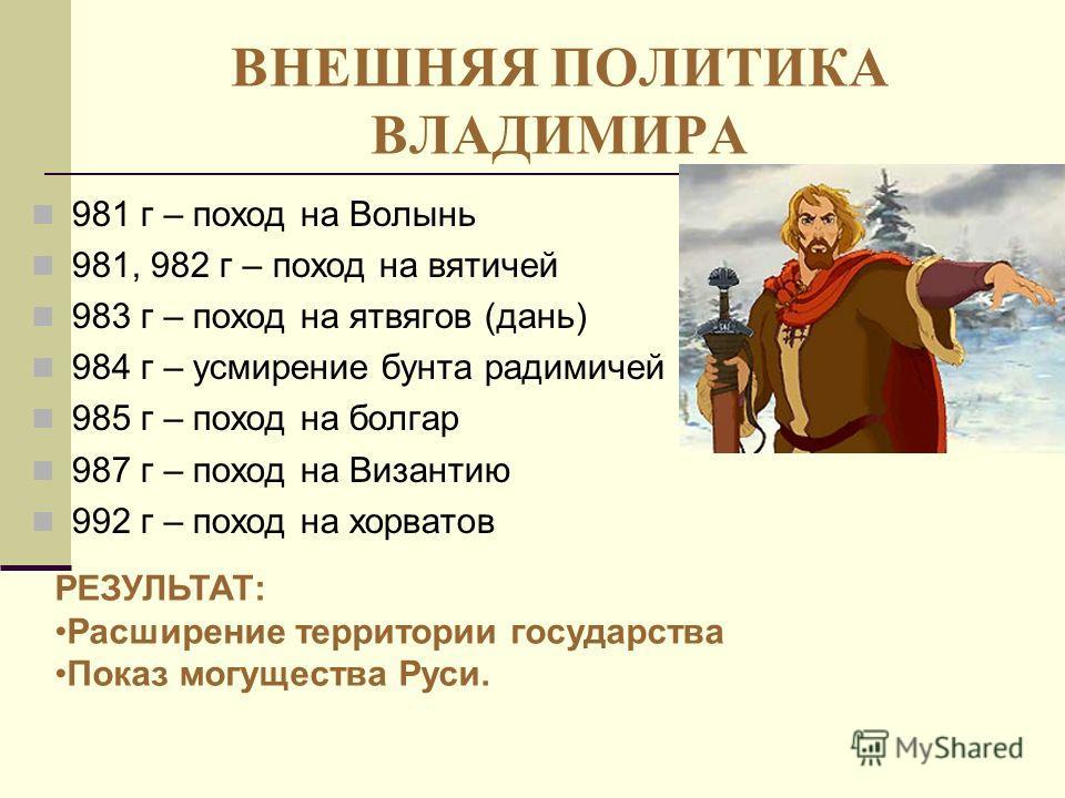 ВНЕШНЯЯ ПОЛИТИКА ВЛАДИМИРА 981 г – поход на Волынь 981, 982 г – поход на вятичей 983 г – поход на ятвягов (дань) 984 г – усмирение бунта радимичей 985 г – поход на болгар 987 г – поход на Византию 992 г – поход на хорватов РЕЗУЛЬТАТ: Расширение терри