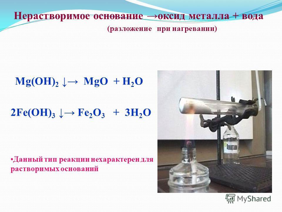 Нерастворимое основание оксид металла + вода (разложение при нагревании) Mg(OH) 2 MgO + H 2 O 2Fe(OH) 3 Fe 2 O 3 + 3H 2 O Данный тип реакции нехарактерен для растворимых оснований