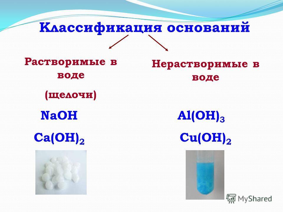 Классификация оснований Растворимые в воде (щелочи) Нерастворимые в воде NaOH Ca(OH) 2 Al(OH) 3 Сu(OH) 2