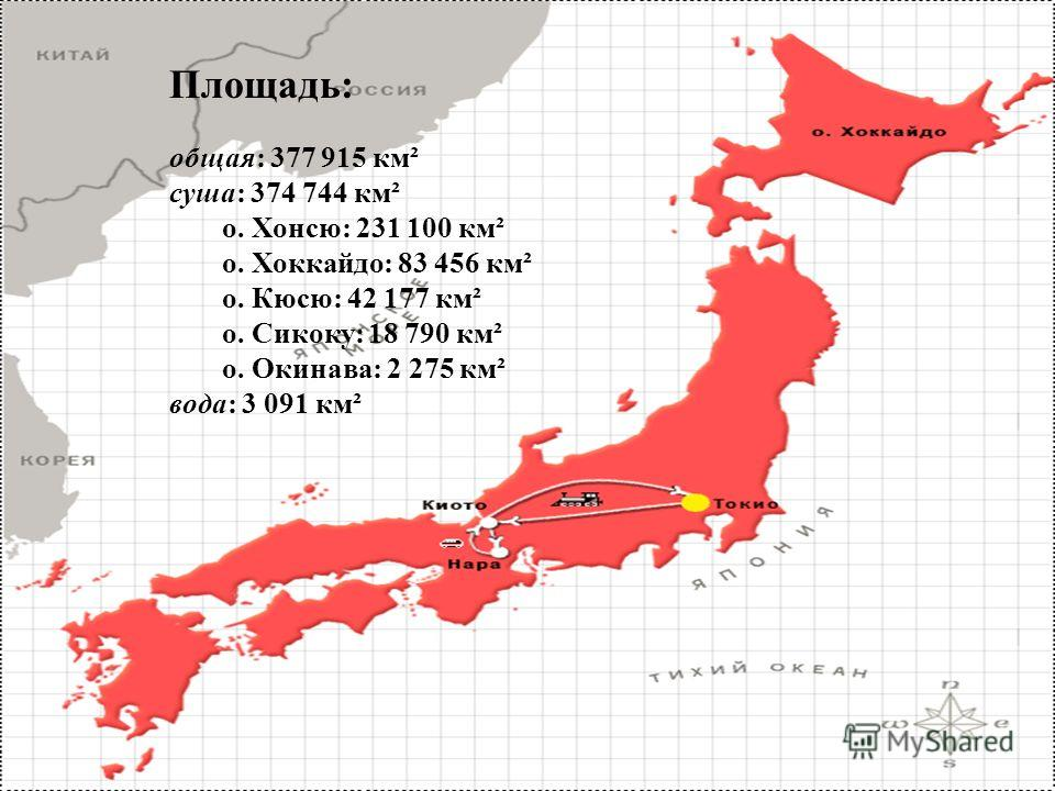 Площадь: общая: 377 915 км² суша: 374 744 км² о. Хонсю: 231 100 км² о. Хоккайдо: 83 456 км² о. Кюсю: 42 177 км² о. Сикоку: 18 790 км² о. Окинава: 2 275 км² вода: 3 091 км²