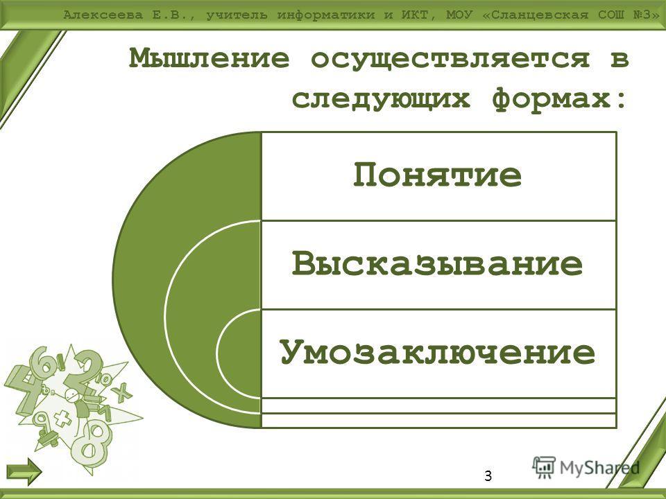 Алексеева Е.В., учитель информатики и ИКТ, МОУ «Сланцевская СОШ 3» Мышление осуществляется в следующих формах: Понятие Высказывание Умозаключение 3
