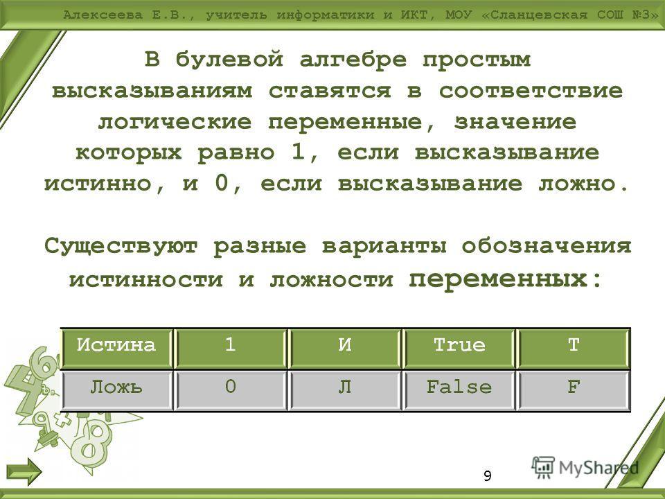 Алексеева Е.В., учитель информатики и ИКТ, МОУ «Сланцевская СОШ 3» В булевой алгебре простым высказываниям ставятся в соответствие логические переменные, значение которых равно 1, если высказывание истинно, и 0, если высказывание ложно. Существуют ра