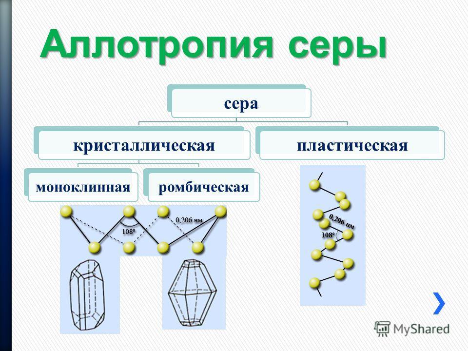 Аллотропия серы серакристаллическая моноклиннаяромбическая пластическая