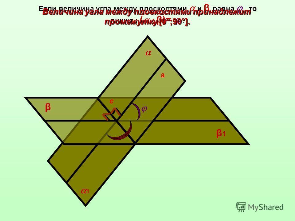 β β1β1 а 1 с Если величина угла между плоскостями и β равна, то пишут : ( ; β)=. Величина угла между плоскостями принадлежит промежутку [0°;90°].