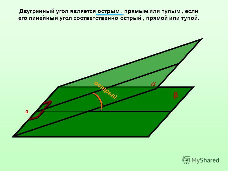 Двугранный угол является острым, прямым или тупым, если его линейный угол соответственно острый, прямой или тупой. а β острый