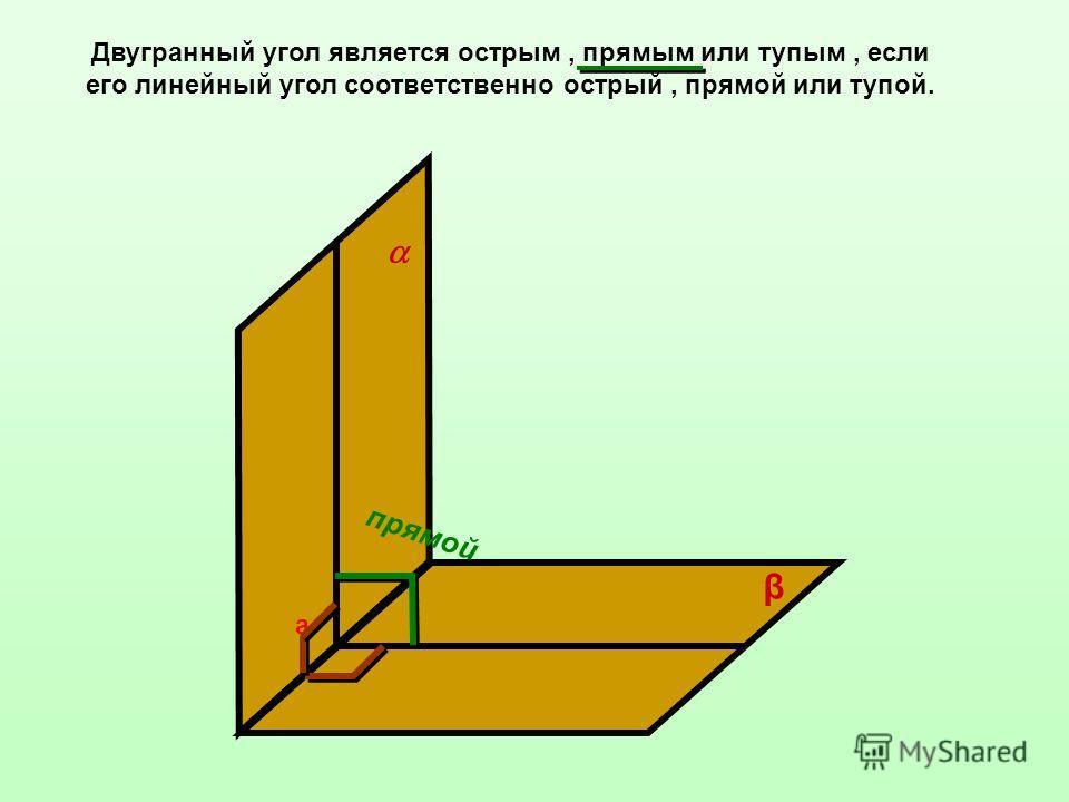 Двугранный угол является острым, прямым или тупым, если его линейный угол соответственно острый, прямой или тупой. а β прямой