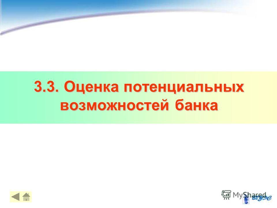3.3. Оценка потенциальных возможностей банка 12