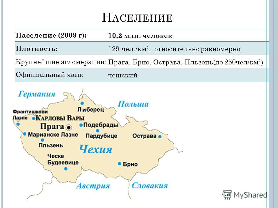 Н АСЕЛЕНИЕ Население (2009 г): 10,2 млн. человек Плотность: 129 чел./км², относительно равномерно Крупнейшие агломерации: Прага, Брно, Острава, Пльзень(до 250чел/км²) Официальный язык чешский