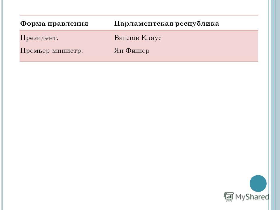 Форма правления Парламентская республика Президент: Премьер-министр: Вацлав Клаус Ян Фишер
