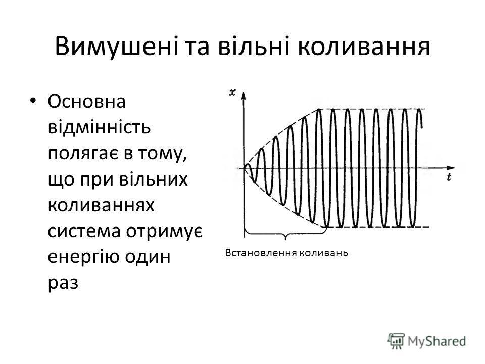Вимушені та вільні коливання Основна відмінність полягає в тому, що при вільних коливаннях система отримує енергію один раз Встановлення коливань