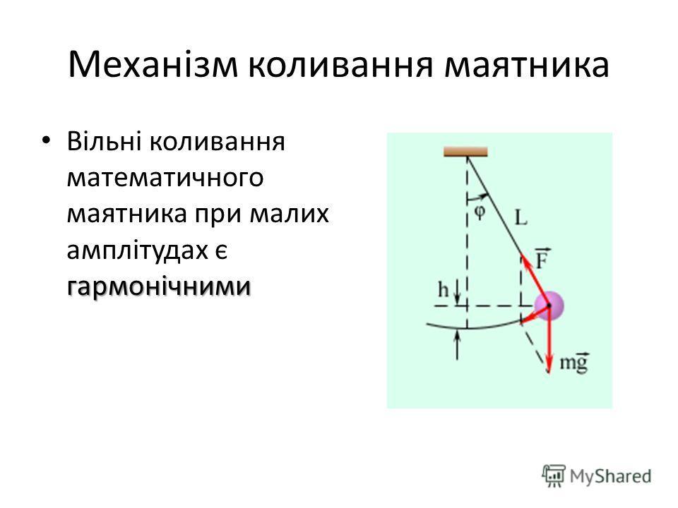 Механізм коливання маятника гармонічними Вільні коливання математичного маятника при малих амплітудах є гармонічними