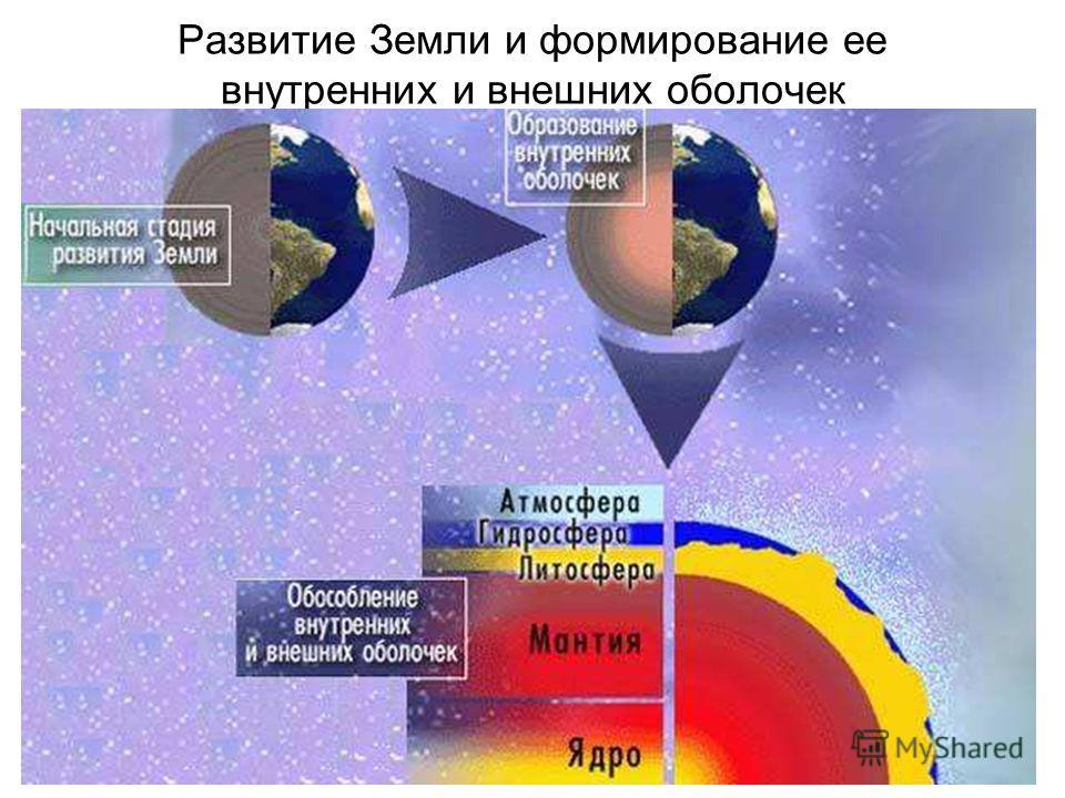 Развитие Земли и формирование ее внутренних и внешних оболочек