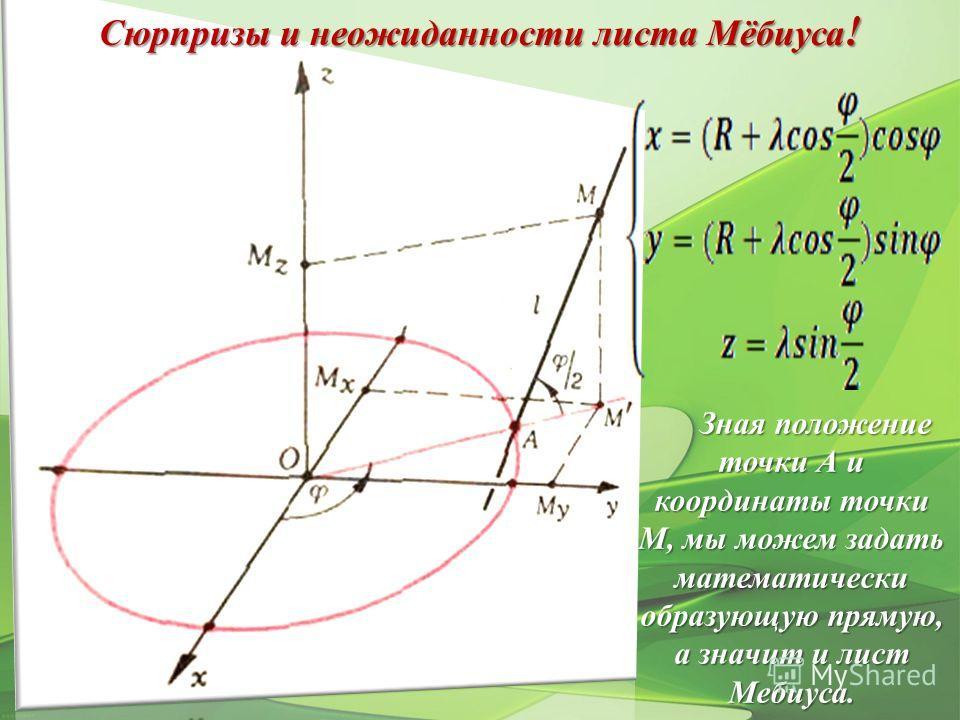 Сюрпризы и неожиданности листа Мёбиуса ! Зная положение точки А и координаты точки М, мы можем задать математически образующую прямую, а значит и лист Мебиуса.