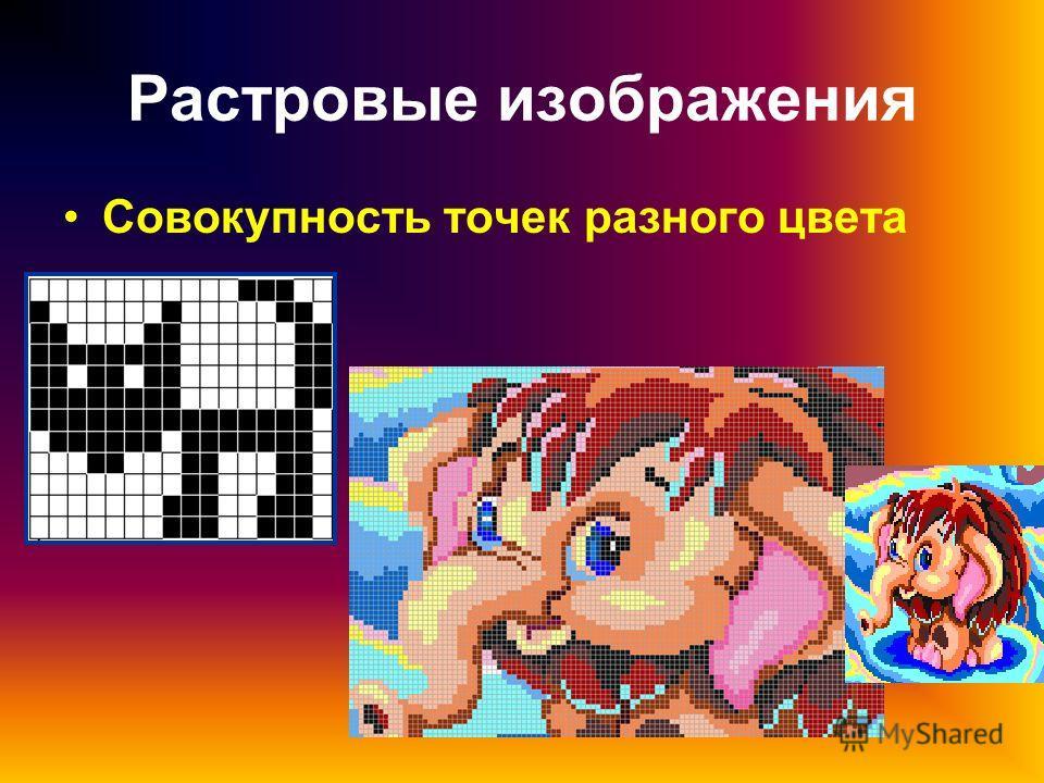 Решить задачи 1)Какой объем памяти необходим для хранения цифрового изображения, состоящего из 400 пикселов, где каждый пиксел кодируется 32 битами? 2)Была отсканирована фотография 5 дюймов × 3 дюйма. Настройки сеанса сканирования были установлены: р