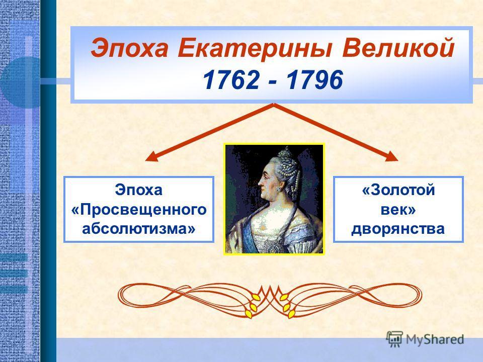 Эпоха Екатерины Великой 1762 - 1796 Эпоха «Просвещенного абсолютизма» «Золотой век» дворянства