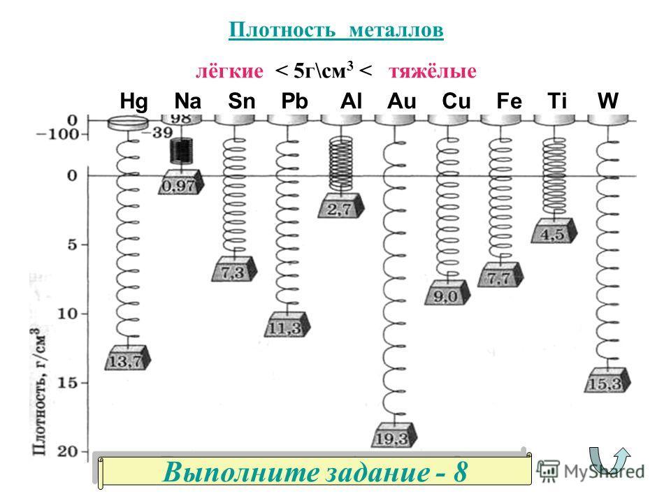 Плотность металлов Плотность металлов лёгкие < 5г\см 3 < тяжёлые Hg Na Sn Pb Al Au Cu Fe Ti W Выполните задание - 8