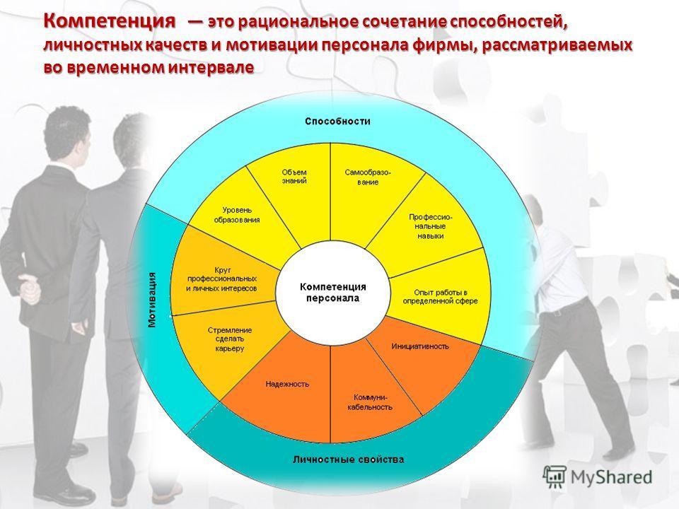 Компетенция это рациональное сочетание способностей, личностных качеств и мотивации персонала фирмы, рассматриваемых во временном интервале