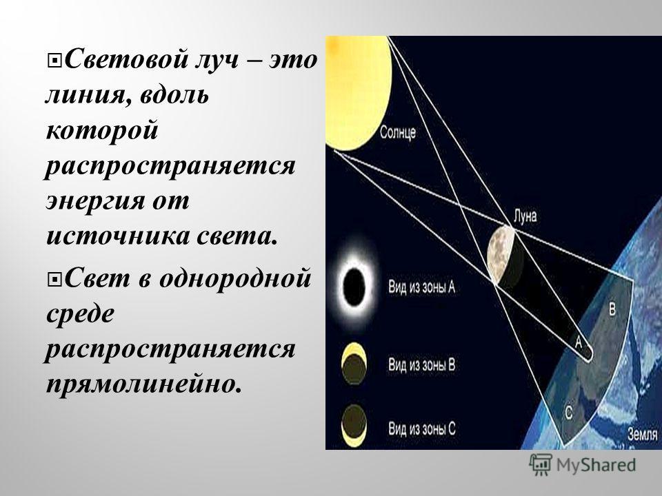 Световой луч – это линия, вдоль которой распространяется энергия от источника света. Свет в однородной среде распространяется прямолинейно.