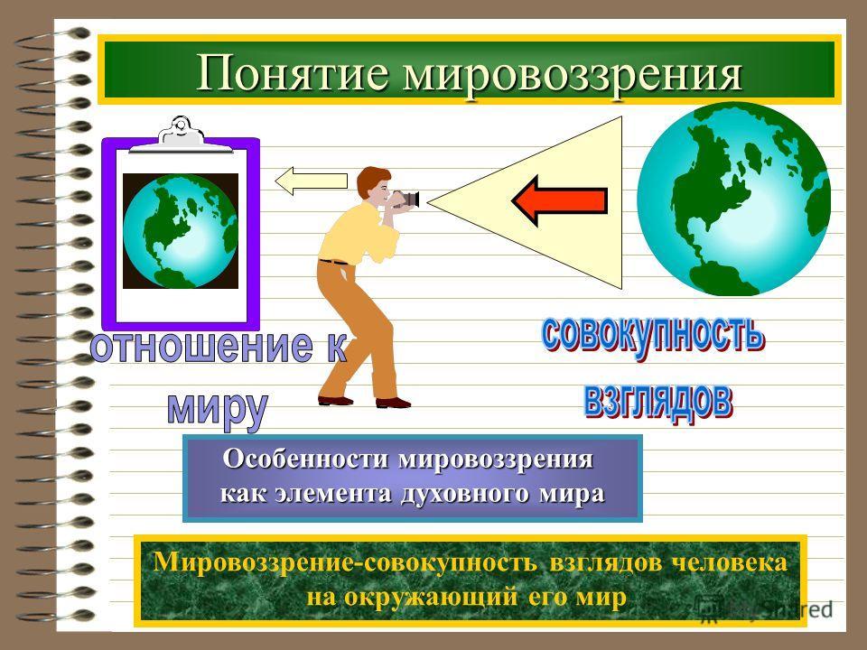 Понятие мировоззрения Мировоззрение-совокупность взглядов человека на окружающий его мир Особенности мировоззрения как элемента духовного мира