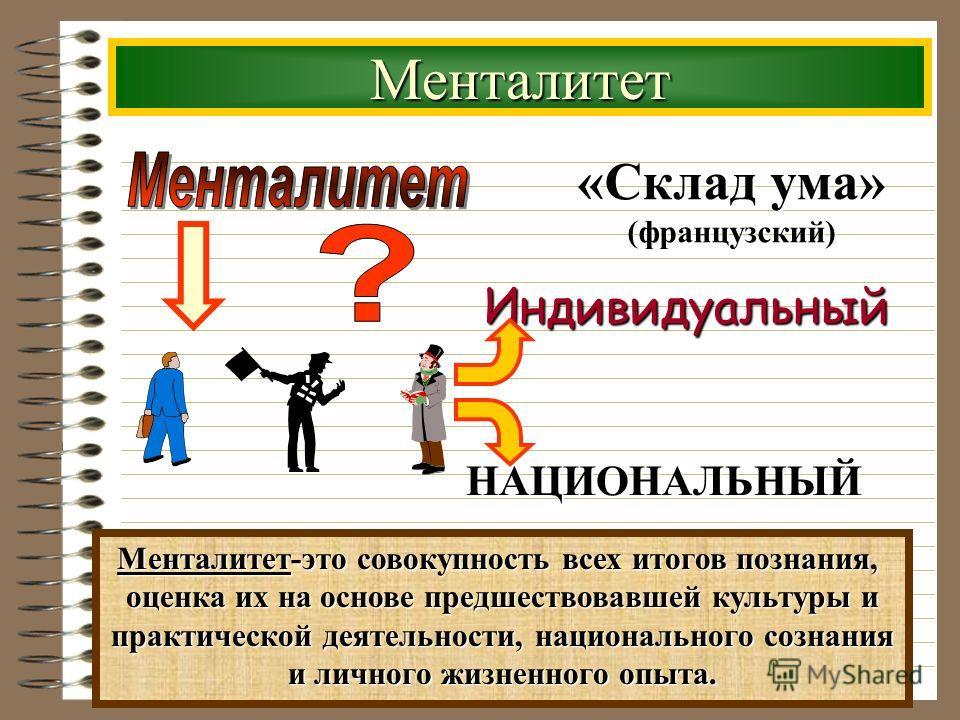 Менталитет Менталитет-это совокупность всех итогов познания, оценка их на основе предшествовавшей культуры и практической деятельности, национального сознания и личного жизненного опыта. «Склад ума» (французский) НАЦИОНАЛЬНЫЙ Индивидуальный