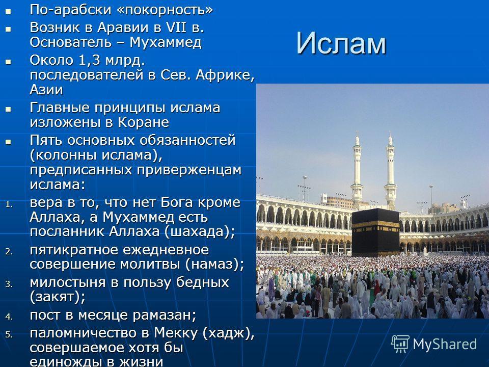 Ислам По-арабски «покорность» По-арабски «покорность» Возник в Аравии в VII в. Основатель – Мухаммед Возник в Аравии в VII в. Основатель – Мухаммед Около 1,3 млрд. последователей в Сев. Африке, Азии Около 1,3 млрд. последователей в Сев. Африке, Азии