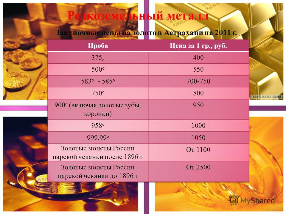 Закупочные цены на золото в Астрахани на 2011 г. Редкоземельный м еталл