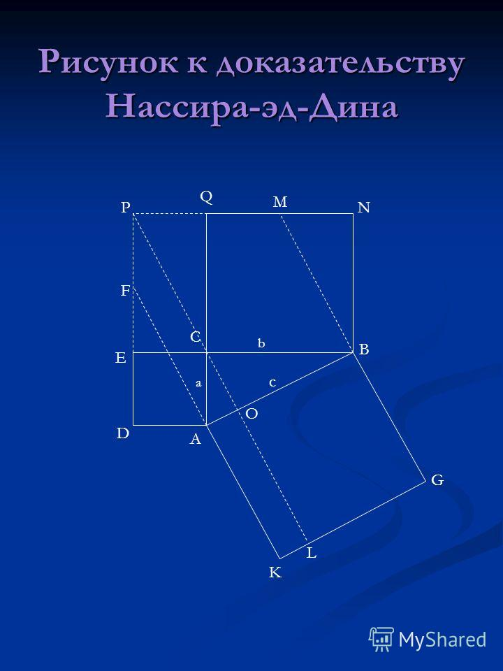 Рисунок к доказательству Нассира-эд-Дина A D E F P Q M N B G K L O a b c C