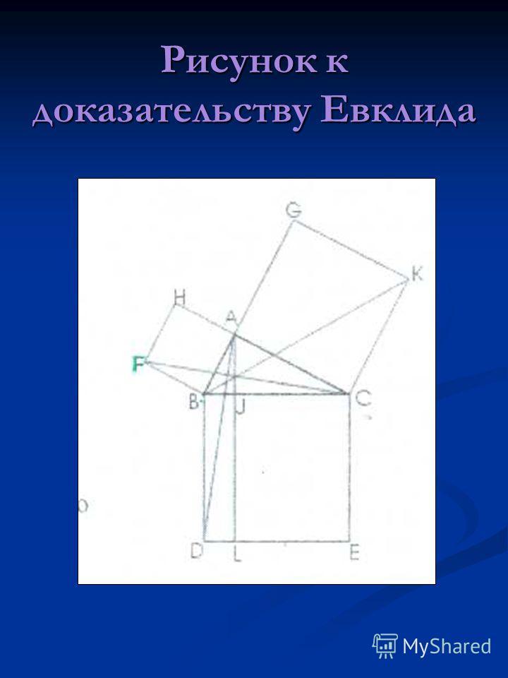 Рисунок к доказательству Евклида