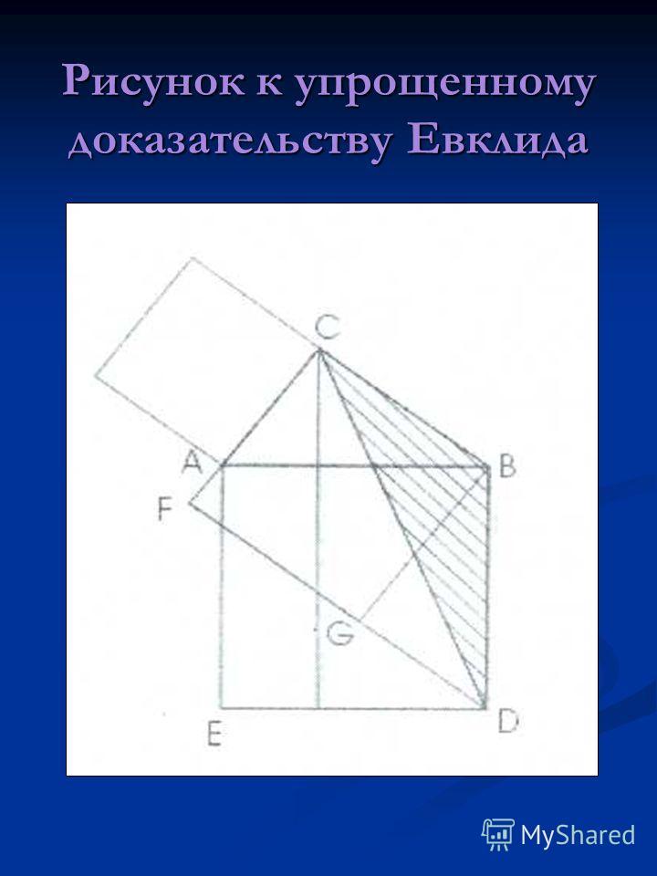 Рисунок к упрощенному доказательству Евклида