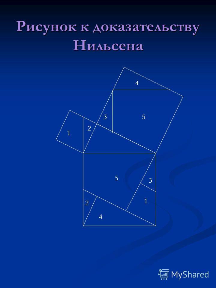 Рисунок к доказательству Нильсена 1 2 3 4 5 5 4 3 2 1